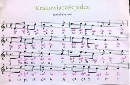 Krakowiaczek jeden_notation